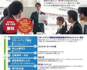 【人材マネジメント強化事業(食品関連事業者向け)】
