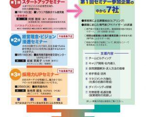 人材マネジメント強化事業 参加者募集!